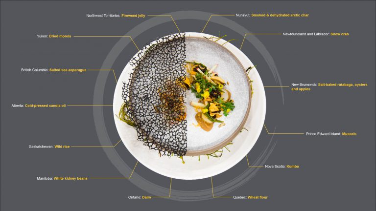 A diagram including an image Chef Pierre's plate, with text references to each ingredient and where they are from. Ingredient lists at the bottom of the webpage.